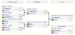 argentina campeon america 2021